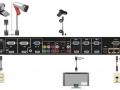 Polycom-realpresence-group-700-10-kopiya